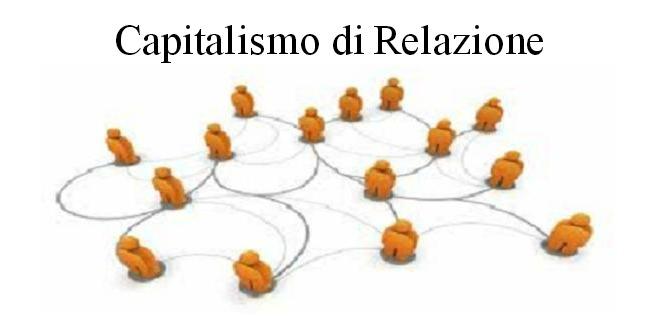 capitalismo di relazione