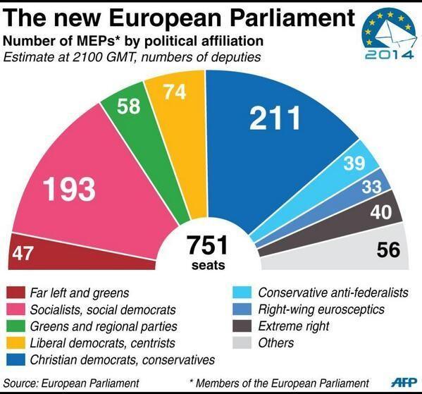 parlamento europeo elezioni 2014 composizione